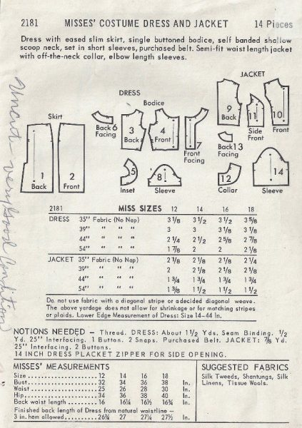 1960s-Vintage-Sewing-Pattern-B38-JACKET-DRESS-1806R-As-seen-on-TV-SEWING-BEE-262925956991-2